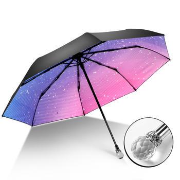 德国iRain星辰防晒黑胶晴雨太阳伞